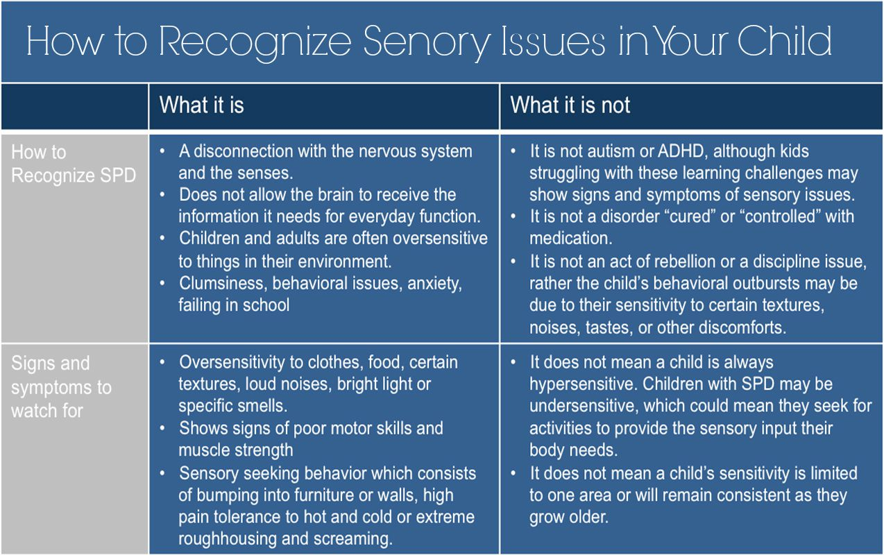 How to Recognize a Sensory Processing Disorder in Your Child