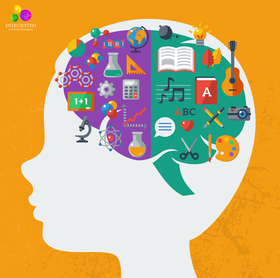 Back to Front Brain Exercises for Comprehension, Sensory-Motor, Behavior, Attention | ilslearningcorner.com