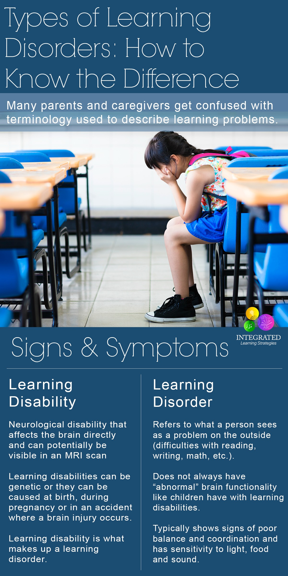 learning disorder chart 138 chapter five assessment of learning disabilities chapter outline introduction broad purposes of assessment assessment for eligibility decisions psychological processes.