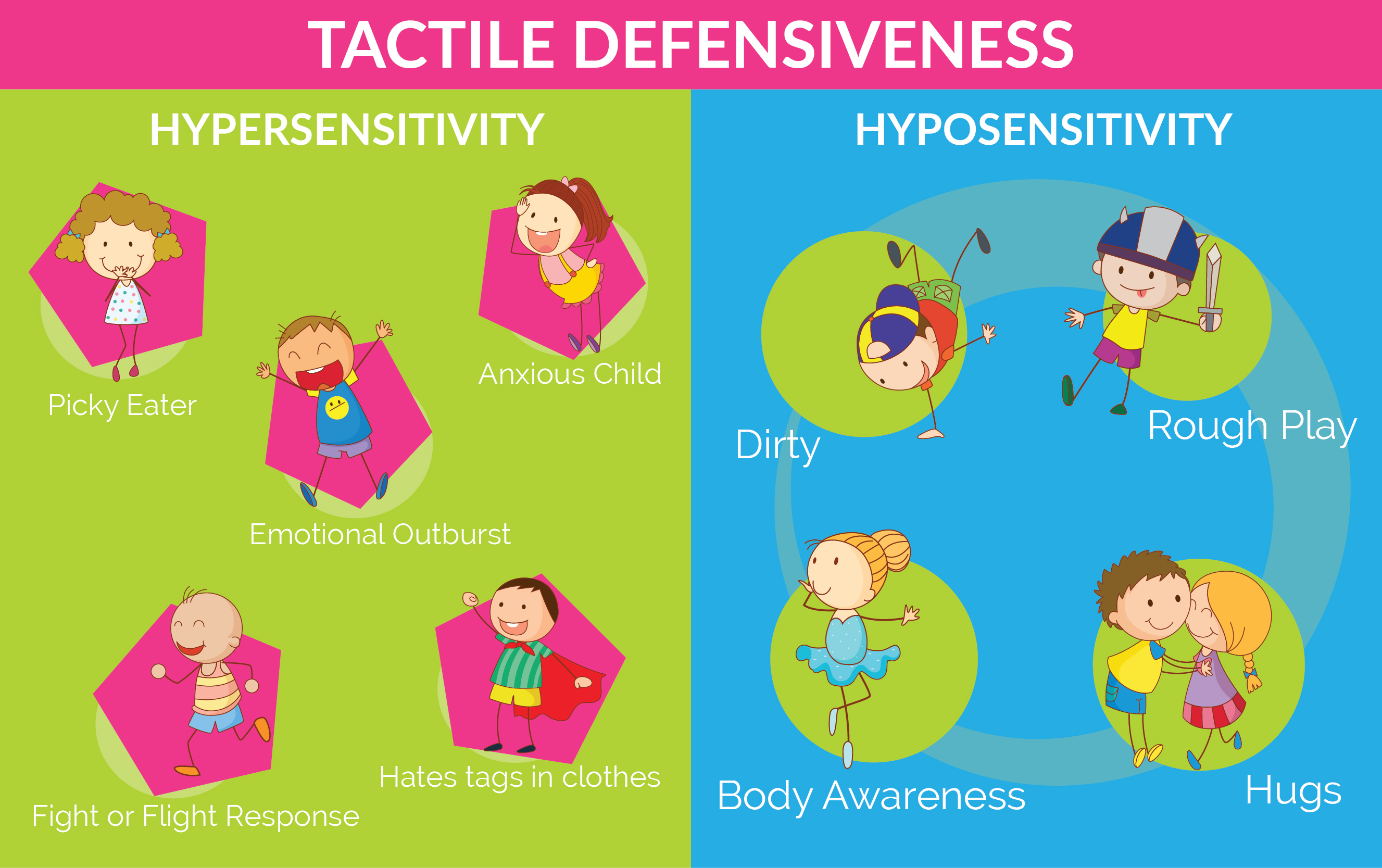 Tactile Defensiveness: Why My Child Hates Hugs, Tags and is in Constant Fight or Flight Mode