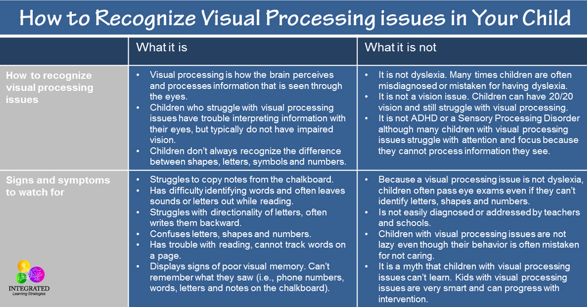 Visual Processing How To Recognize A Visual Processing Disorder In
