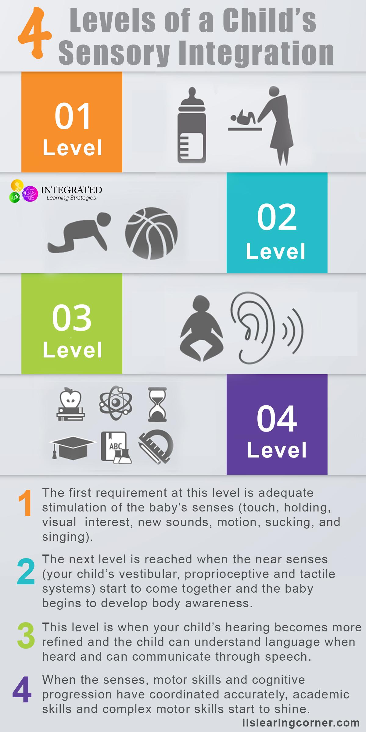 Sensory Integration 4 Levels Of Sensory Integration That