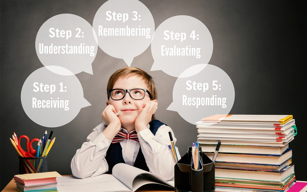 Auditory Learning: 5 Steps of Hearing vs. Listening in the Classroom | ilslearningcorner.com