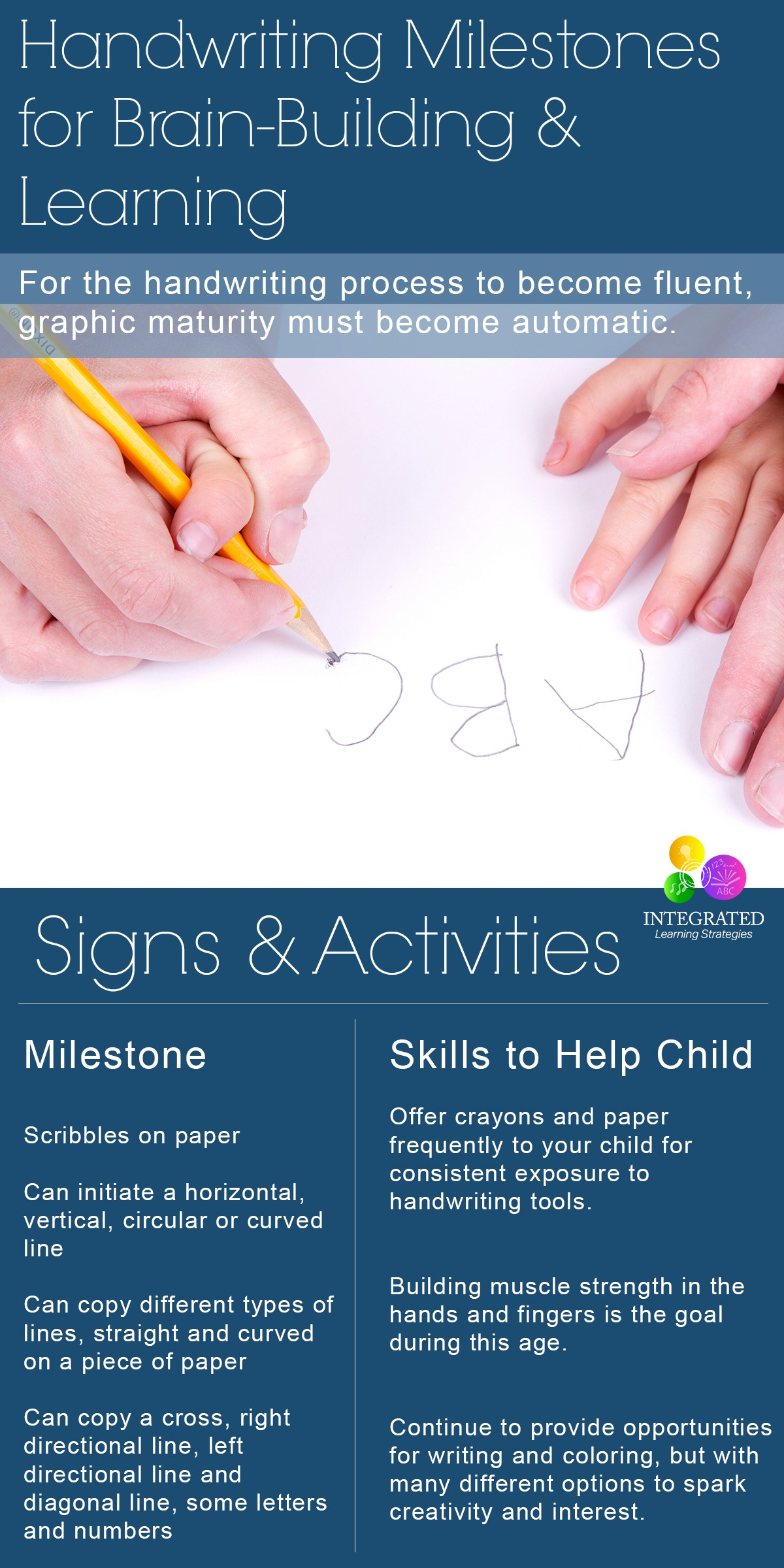teaching child development resources
