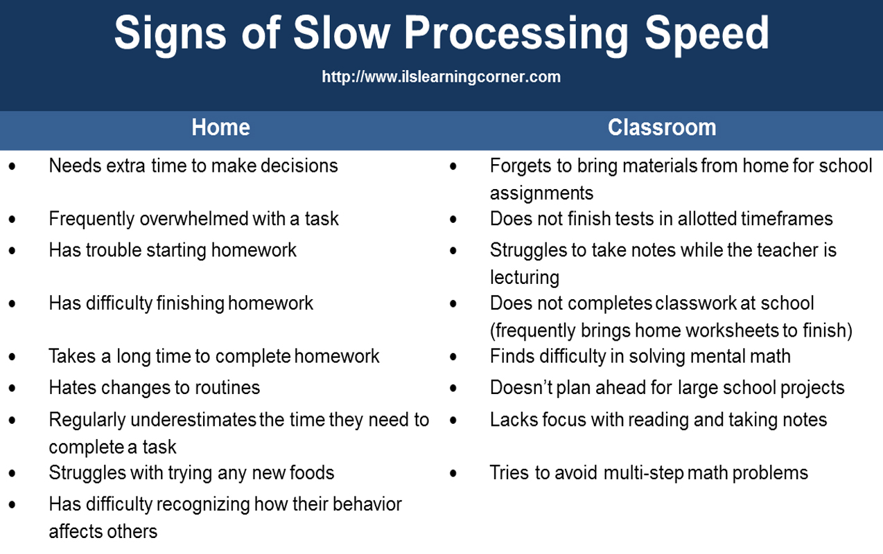 Processing Speed: Why Slow Processing Speed Makes Simple Tasks Daunting for Kids