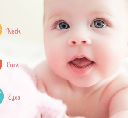 Milestones for Reading: Development of the Eyes, Ears and Neck