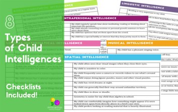 Intelligences Checklist: 8 Child Intelligences that Can Weaken or Strengthen a Child's Learning