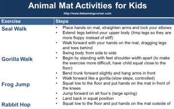 Mat Exercises: Brain-Building Animal Exercises for Gross Motor and Higher Learning | ilslearningcorner.com