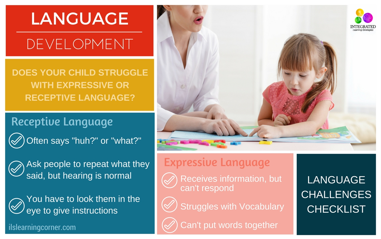 How to Discover Receptive and Expressive Language Challenges in My Child