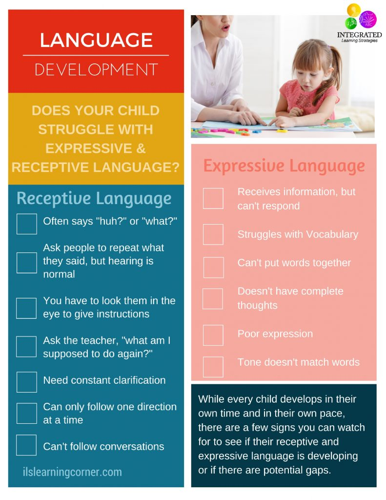 How to Discover Receptive and Expressive Language Challenges in My Child | ilslearningcorner.com