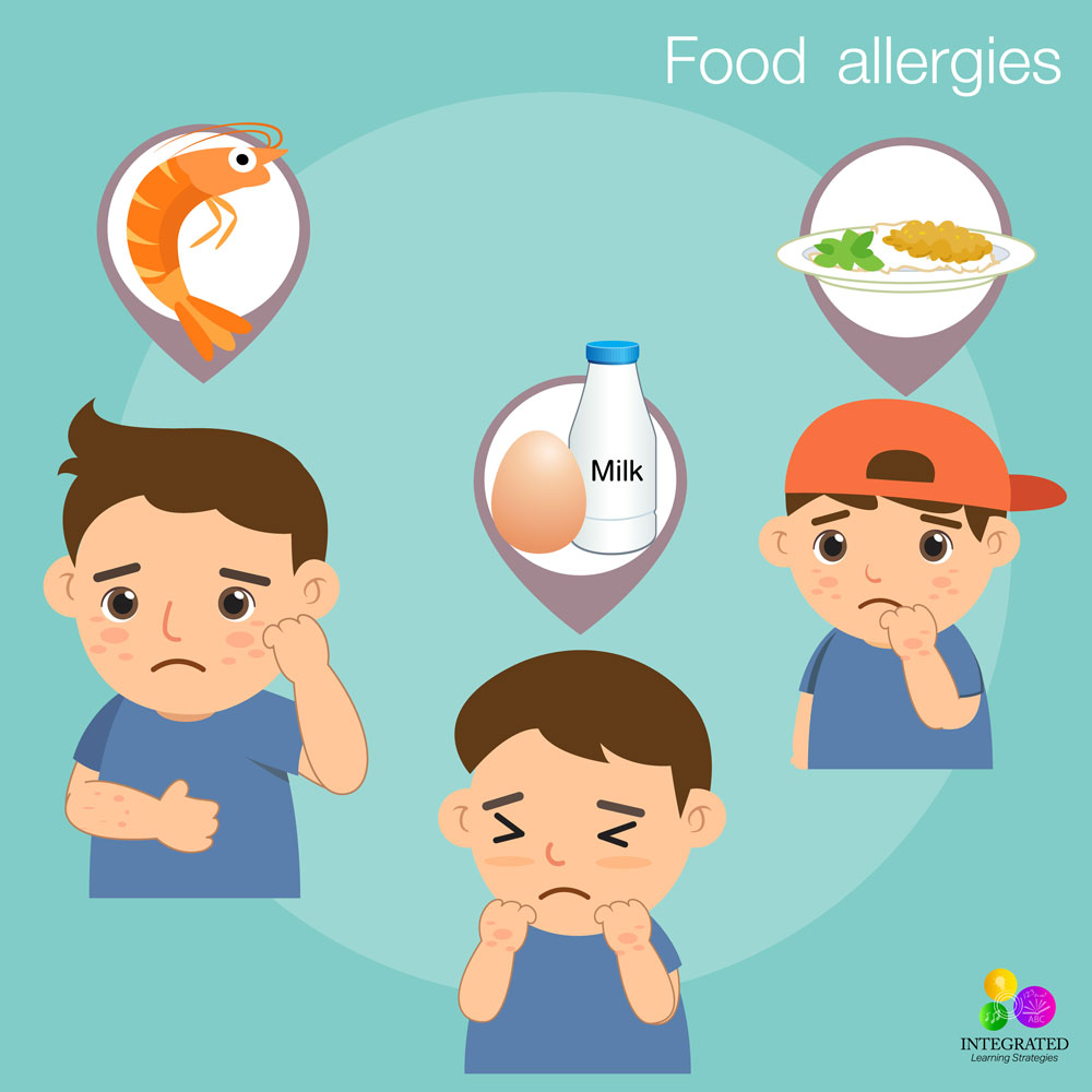 Hidden Allergies: Cause for Disruptive Behavior, Sensory Issues and Poor Retention? | ilslearningcorner.com