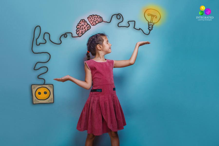 Rewire the Brain: Handbook for Emotional Control and Fine Motor Development   ilslearningcorner.com