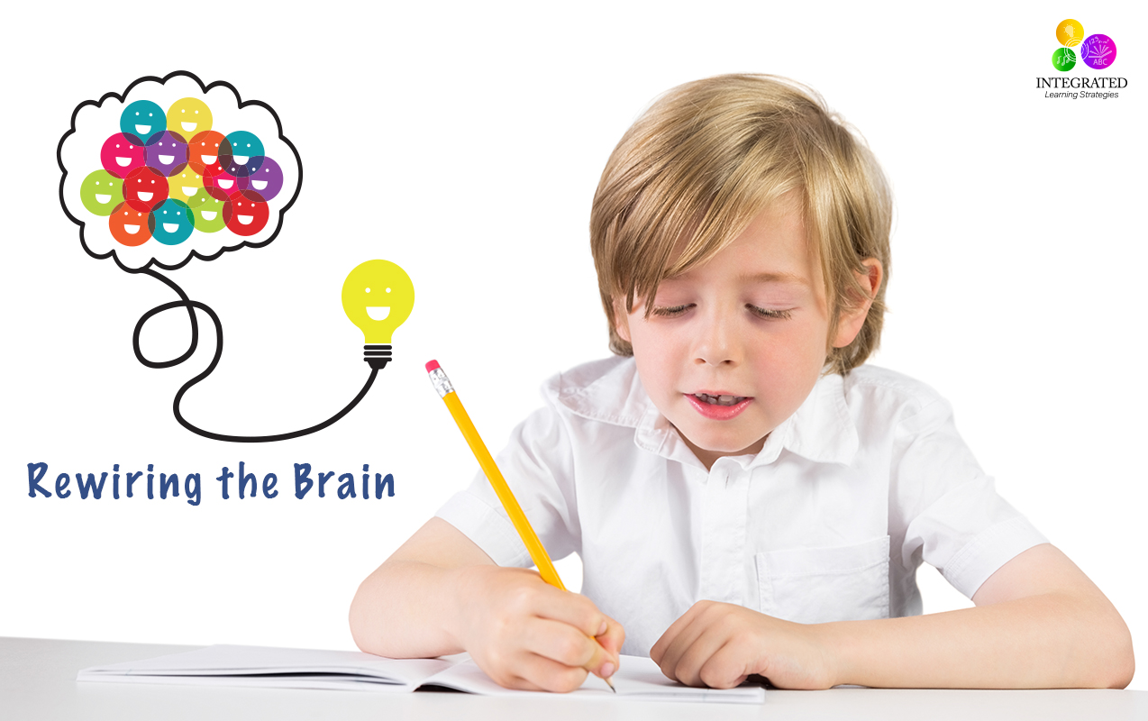 REWIRE THE BRAIN: Handwriting Exercises for Emotional Control & Fine Motor Development