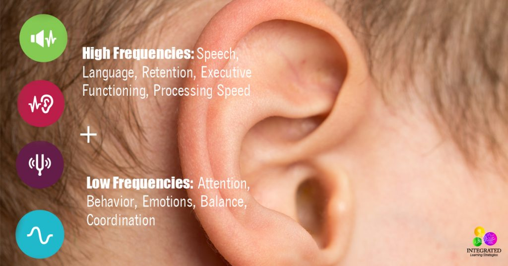 Why High and Low Frequencies Affect Behavior, Emotions, Speech and Language | ilslearningcorner.com