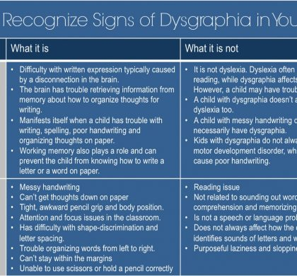 Dysgraphia: How to Recognize Signs of Dysgraphia in Your Child