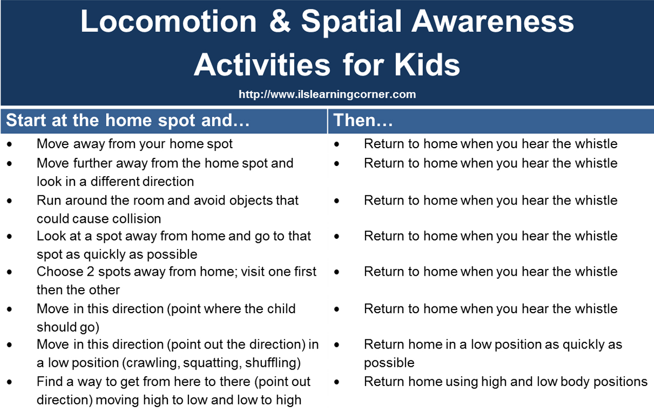 Spatial Awareness and Locomotion Activities for Processing and Attention