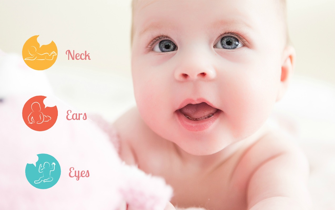HAS YOUR CHILD REACHED THEIR READING MILESTONES: Development of the Eyes, Ears and Neck