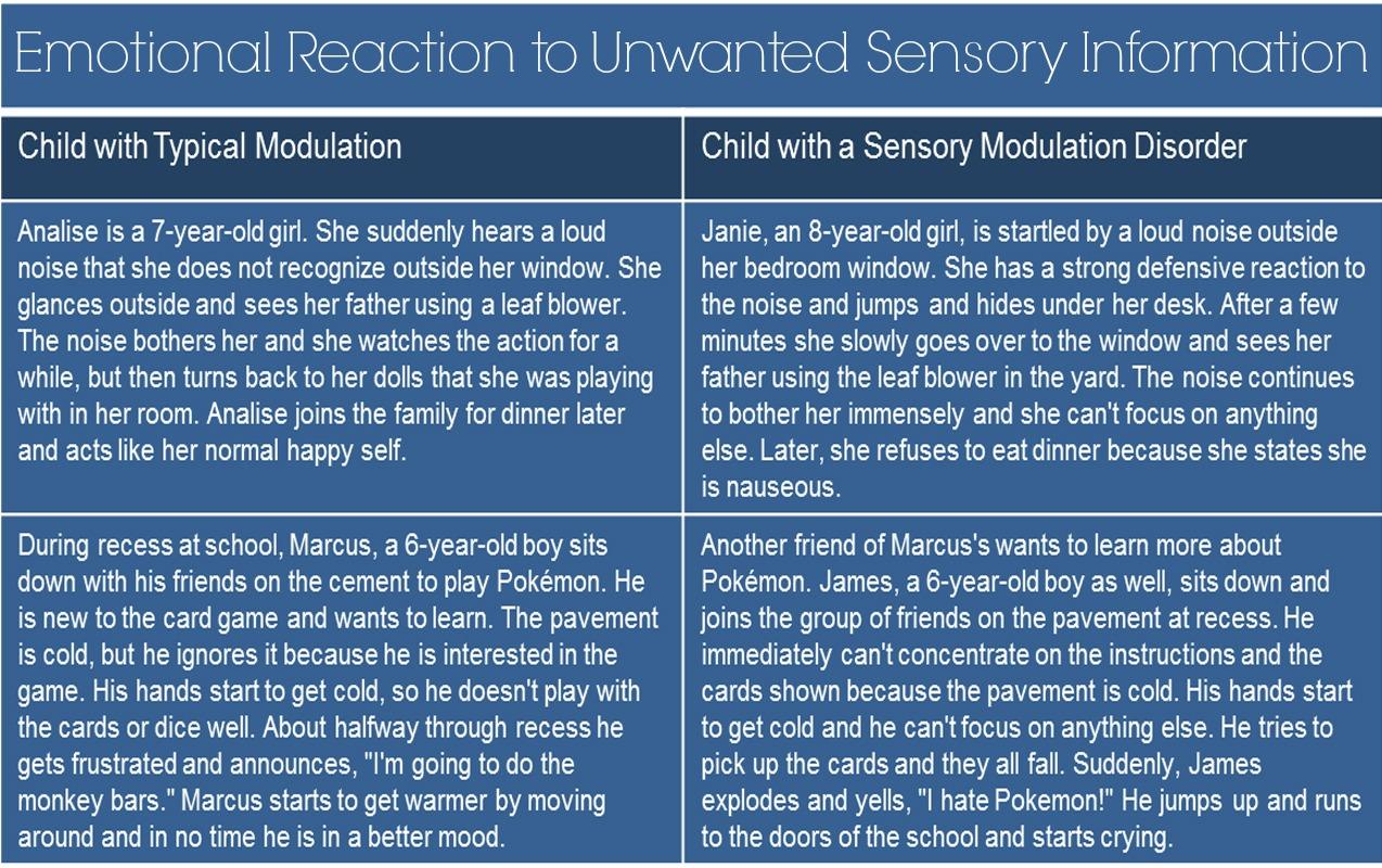 SENSORY MODULATION: Why My Child has Extreme Emotional Reaction to Unwanted Sensory Information