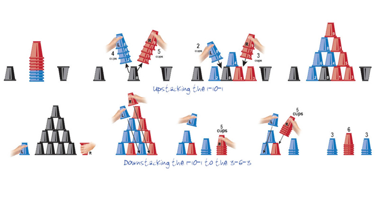 CUP STACKING: Studies Show Cup Stacking Improves Reading Test Scores and Cross-Patterning