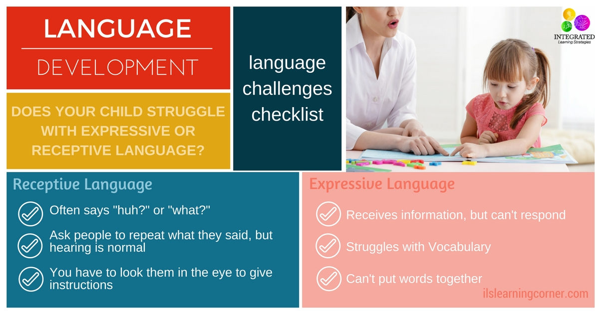 expressive language disorder Expressive language disorder is difficulty using words to communicate needs and ideas from the moment they are born, children begin to learn and express themselves through language.