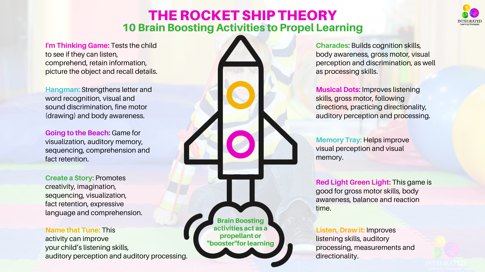 Rocket Ship Theory: 10 Brain Boosting Activities for Parents and Therapists who are now the 24/7 Teachers | ilslearaningcorner.com