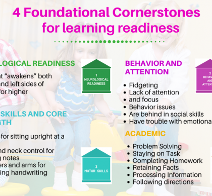 The 4 Foundational Cornerstones needed to develop a Child's Learning Readiness